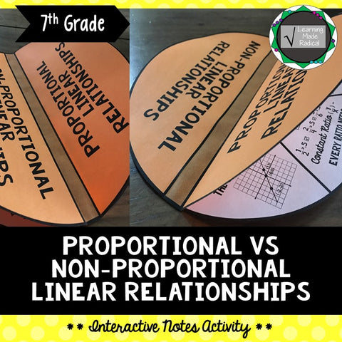 Proportional vs Non-Proportional Linear Relationship Interactive Notes Activity