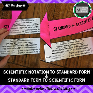 Scientific Notation to Standard Form and Vice Versa Interactive Notes Activity