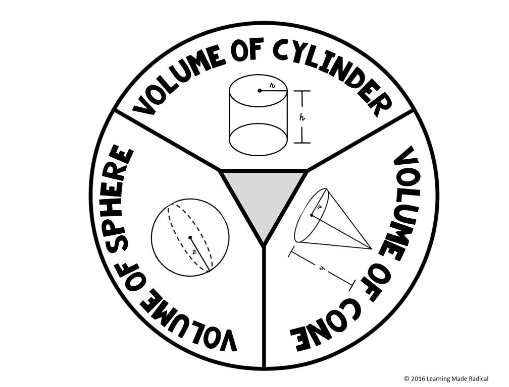 Volume Of Cylinder Cones Spheres Interactive Notes Activity