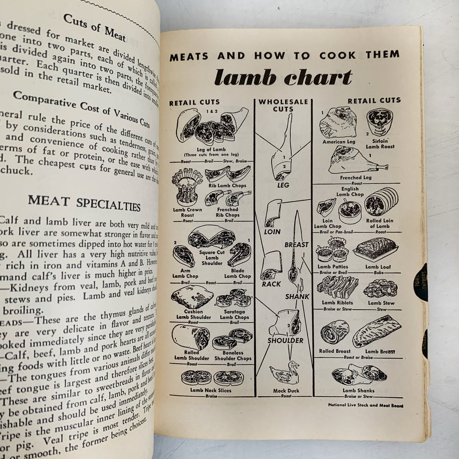 1949 - The American Woman's Cook Book