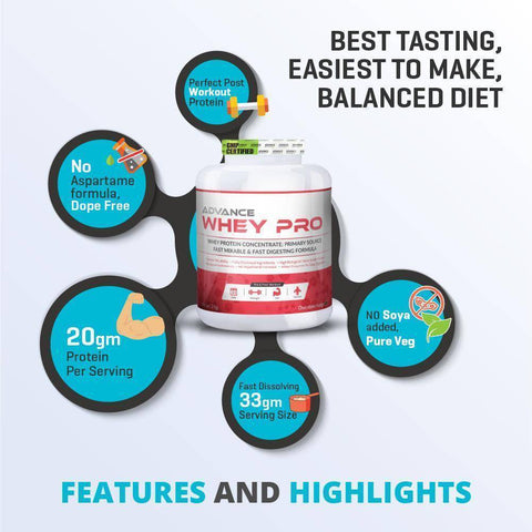 Advance Whey Pro Protein Powder