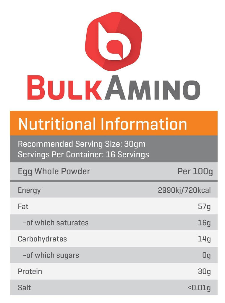Advance Combo of Bulkamino Egg Yolk 300g & Glutamine UnFlavor Powder 100g