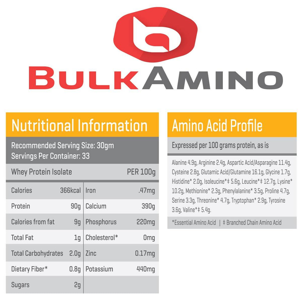 BulkAmino Whey Isolate Protein Unflavored Powders