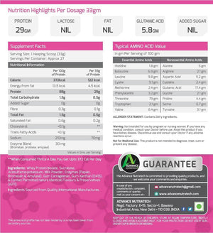 Advance Whey Isolate Protein Powders