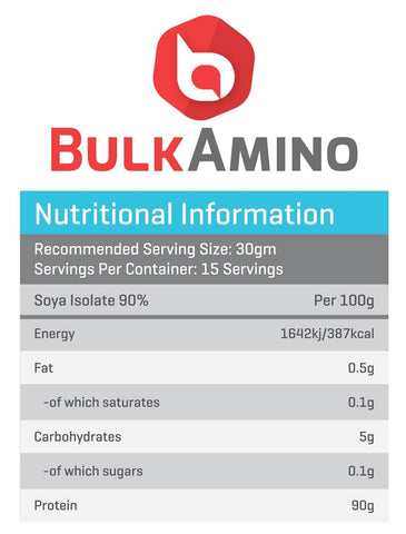 BulkAmino Soya Protein Isolate 90% Unflavoured Raw Powders - (1 LBS|2 LBS|4 LBS)