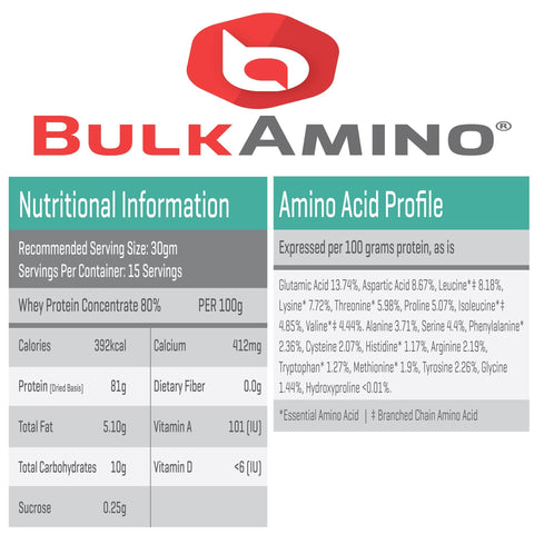 BulkAmino Whey Protein Concentrate 80% Powders