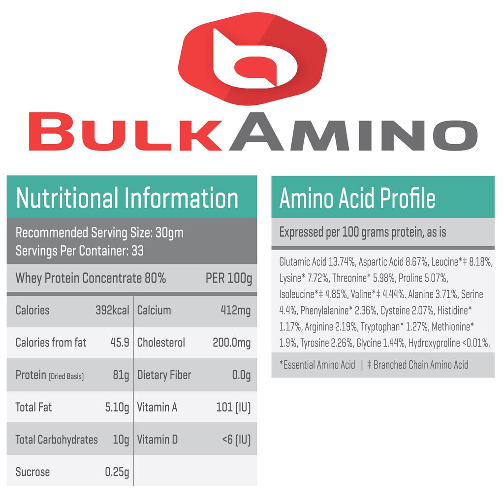 Bulkamino Whey Protein Concentrate 80 % Raw Protein 1Kg (Buy One Get One Free)