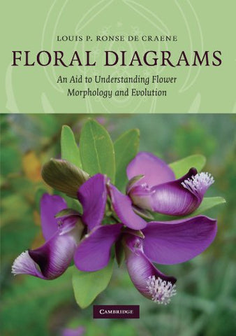 Floral Diagrams: An Aid To Understanding Flower Morphology And Evolution