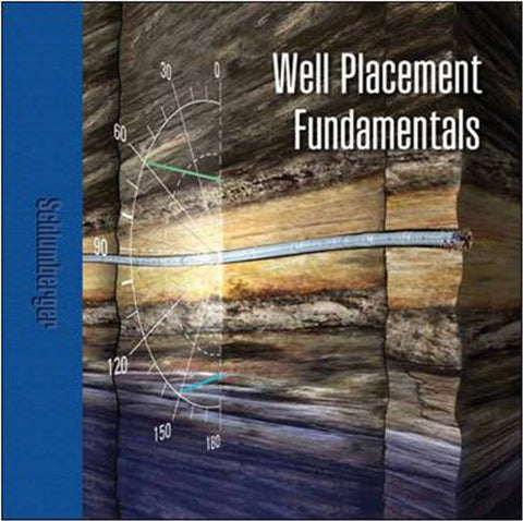 Well Placement Fundamentals