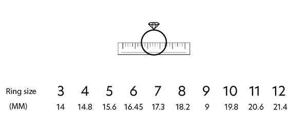 Ring sizes measure your ring