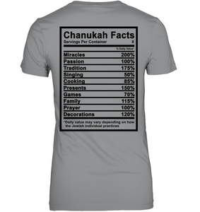 Chanukah Facts