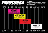 Performa Gridlock V3 Mounted Tire (Pink Compound/Carbon Wheel/1:8 Buggy) CODE: PA9394