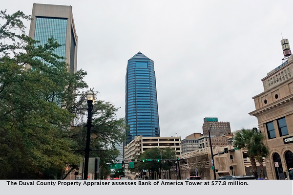 The Duval County Property Appraiser assesses Bank of America Tower at $77.8 million.