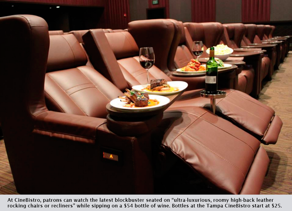 "At CineBistro, patrons can watch the latest blockbuster seated on ""ultra-luxurious, roomy high-back leather rocking chairs or recliners"" while sipping on a $54 bottle of wine. Bottles at the Tampa CineBistro start at $25."