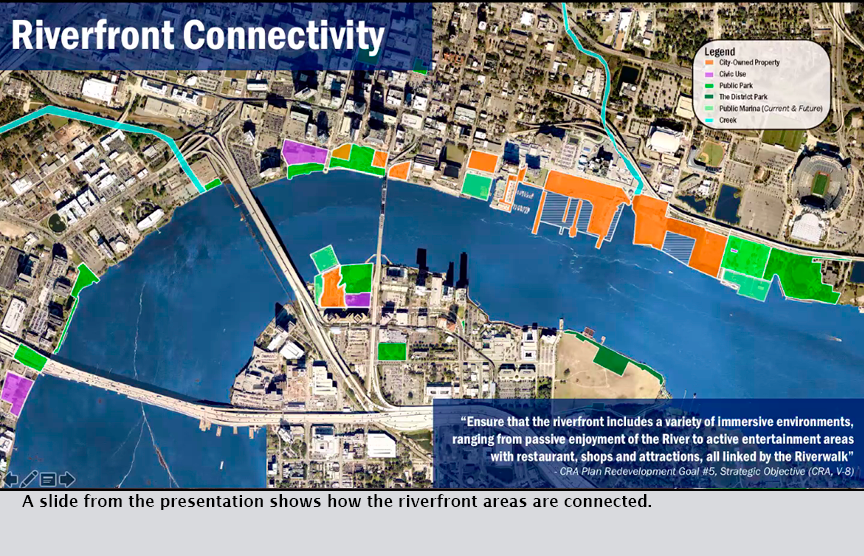 A slide from the presentation shows how the riverfront areas are connected.