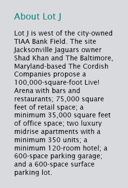 Lot J is west of the city-owned TIAA Bank Field. The site Jacksonville Jaguars owner Shad Khan and The Baltimore, Maryland-based The Cordish Companies propose a 100,000-square-foot Live! Arena with bars and restaurants; 75,000 square feet of retail space; a minimum 35,000 square feet of office space; two luxury midrise apartments with a minimum 350 units; a minimum 120-room hotel; a 600-space parking garage; and a 600-space surface parking lot.