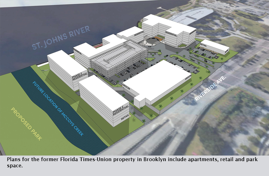 Plans for the former Florida Times-Union property in Brooklyn include apartments, retail and park space.