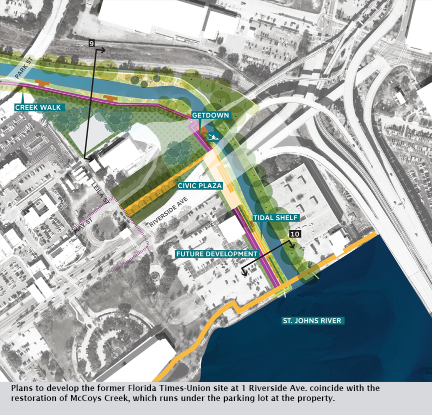Plans to develop the former Florida Times-Union site at 1 Riverside Ave. coincide with the restoration of McCoys Creek, which runs under the parking lot at the property.