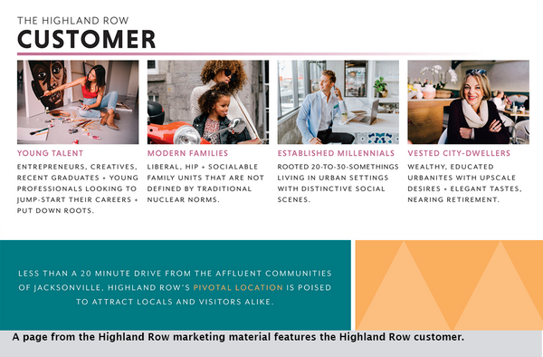 A page from the Highland Row marketing material features the Highland Row customer.