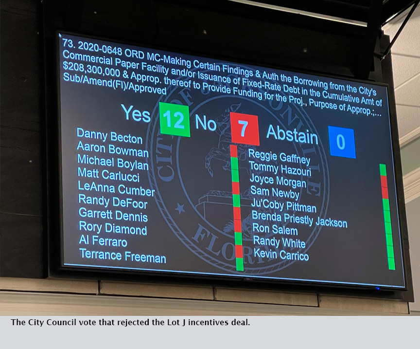 The City Council vote that rejected the Lot J incentives deal.