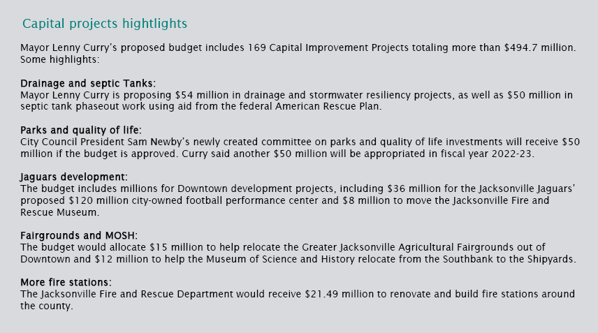Mayor Lenny Curry's proposed budget includes 169 Capital Improvement Projects totaling more than $494.7 million. Some highlights:  Drainage and septic Tanks: Mayor Lenny Curry is proposing $54 million in drainage and stormwater resiliency projects, as well as $50 million in septic tank phaseout work using aid from the federal American Rescue Plan.  Parks and quality of life: City Council President Sam Newby's newly created committee on parks and quality of life investments will receive $50 million if the budget is approved. Curry said another $50 million will be appropriated in fiscal year 2022-23.  Jaguars development: The budget includes millions for Downtown development projects, including $36 million for the Jacksonville Jaguars' proposed $120 million city-owned football performance center and $8 million to move the Jacksonville Fire and Rescue Museum.  Fairgrounds and MOSH: The budget would allocate $15 million to help relocate the Greater Jacksonville Agricultural Fairgrounds out of Downtown and $12 million to help the Museum of Science and History relocate from the Southbank to the Shipyards.  More fire stations: The Jacksonville Fire and Rescue Department would receive $21.49 million to renovate and build fire stations around the county.