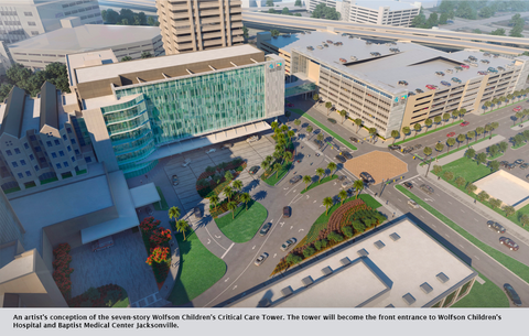conception-Wolfson Children's Hospital and Baptist Medical Center Jacksonville.