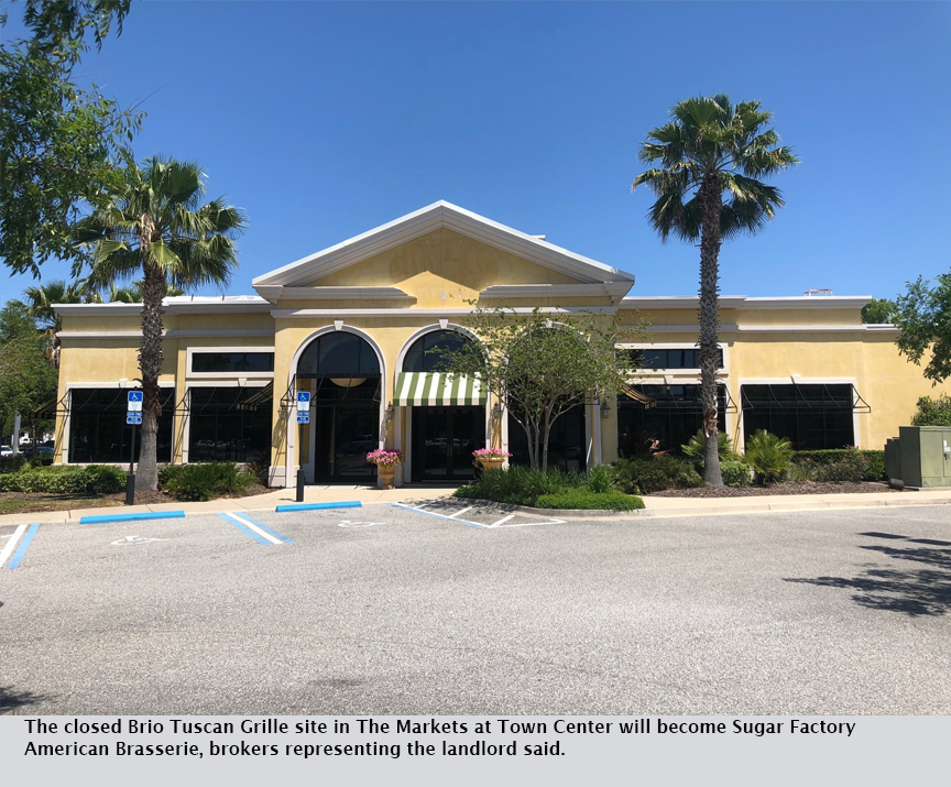 The closed Brio Tuscan Grille site in The Markets at Town Center will become Sugar Factory American Brasserie, brokers representing the landlord said.