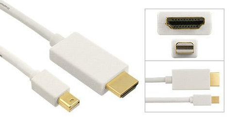 Mini-DisplayPort (ThunderBolt)