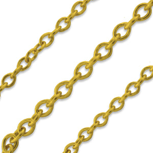 Gold Filled Cable Chain 1.8mm (sold by the foot)