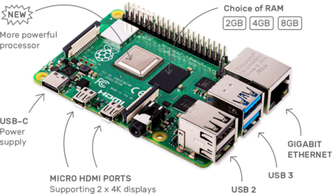 Raspberry Pi 4 8GB available now!