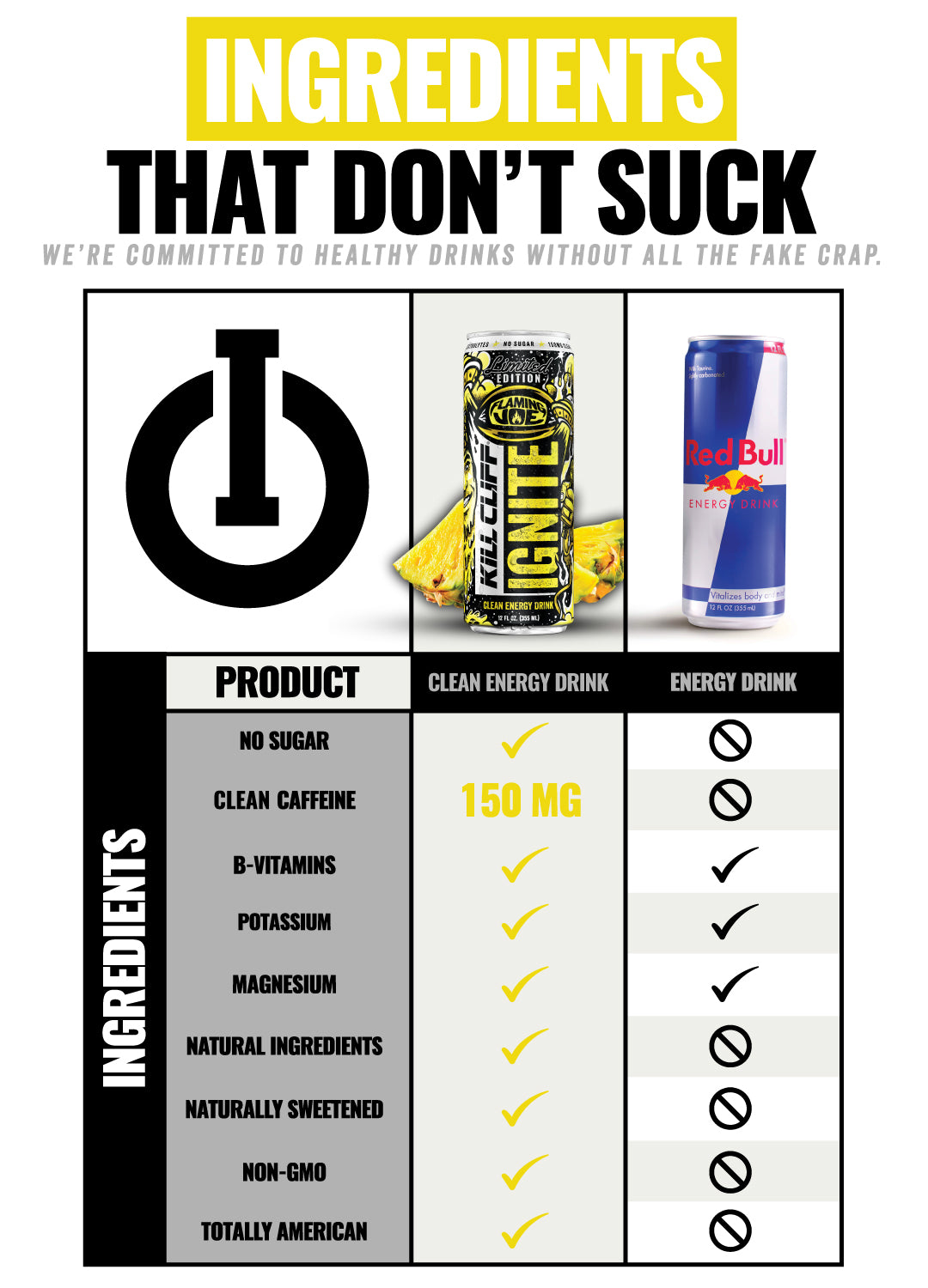 Ingredients that don't suck. We are committed to healthy drinks without the fake crap.