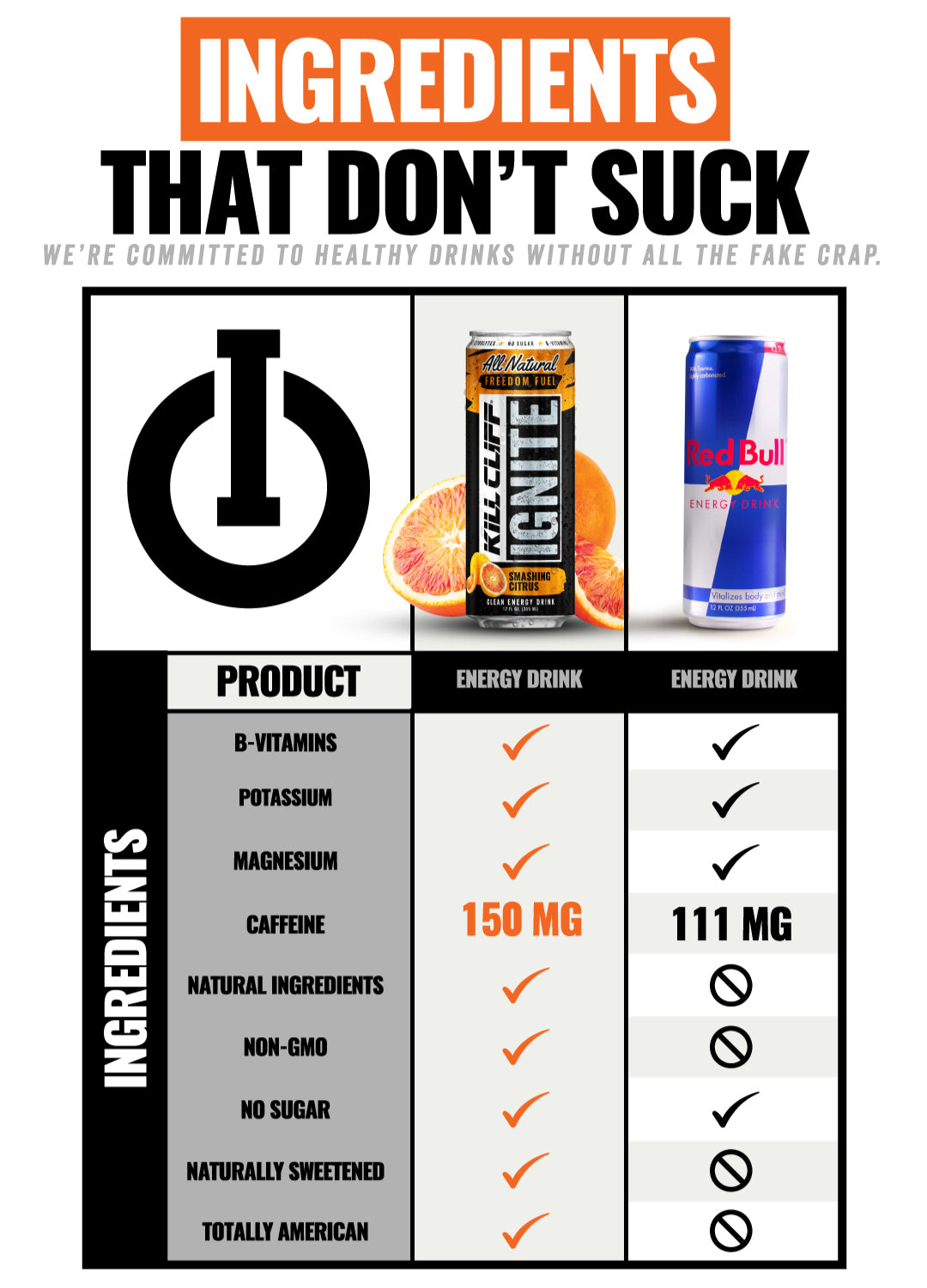 Ingredients that don't suck - KILL CLIFF Ignite vs Red Bull