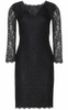 DIANE VON FURSTENBERG - Zarita Lace Dress Olive - Designer Dress hire