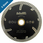 Turbo Blades with Protection Teeth for Stone Cutting