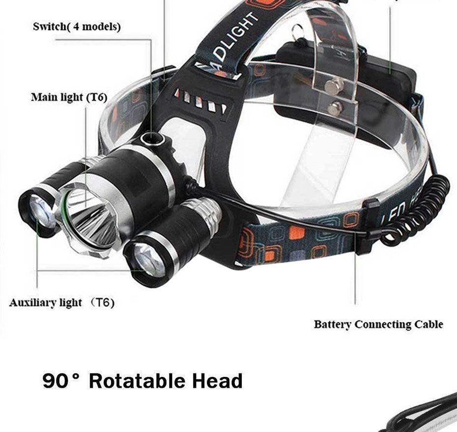 The Blinder | 15000 Lumen