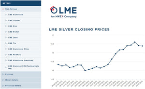 LME LONDON METAL EXCHANGE