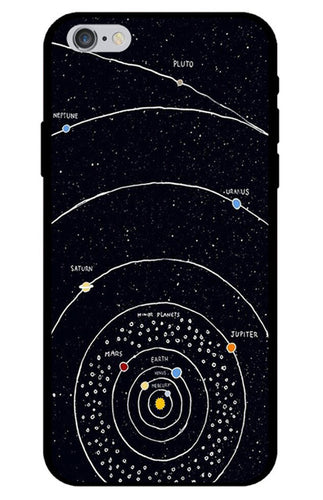 Solar System Paths iPhone Case