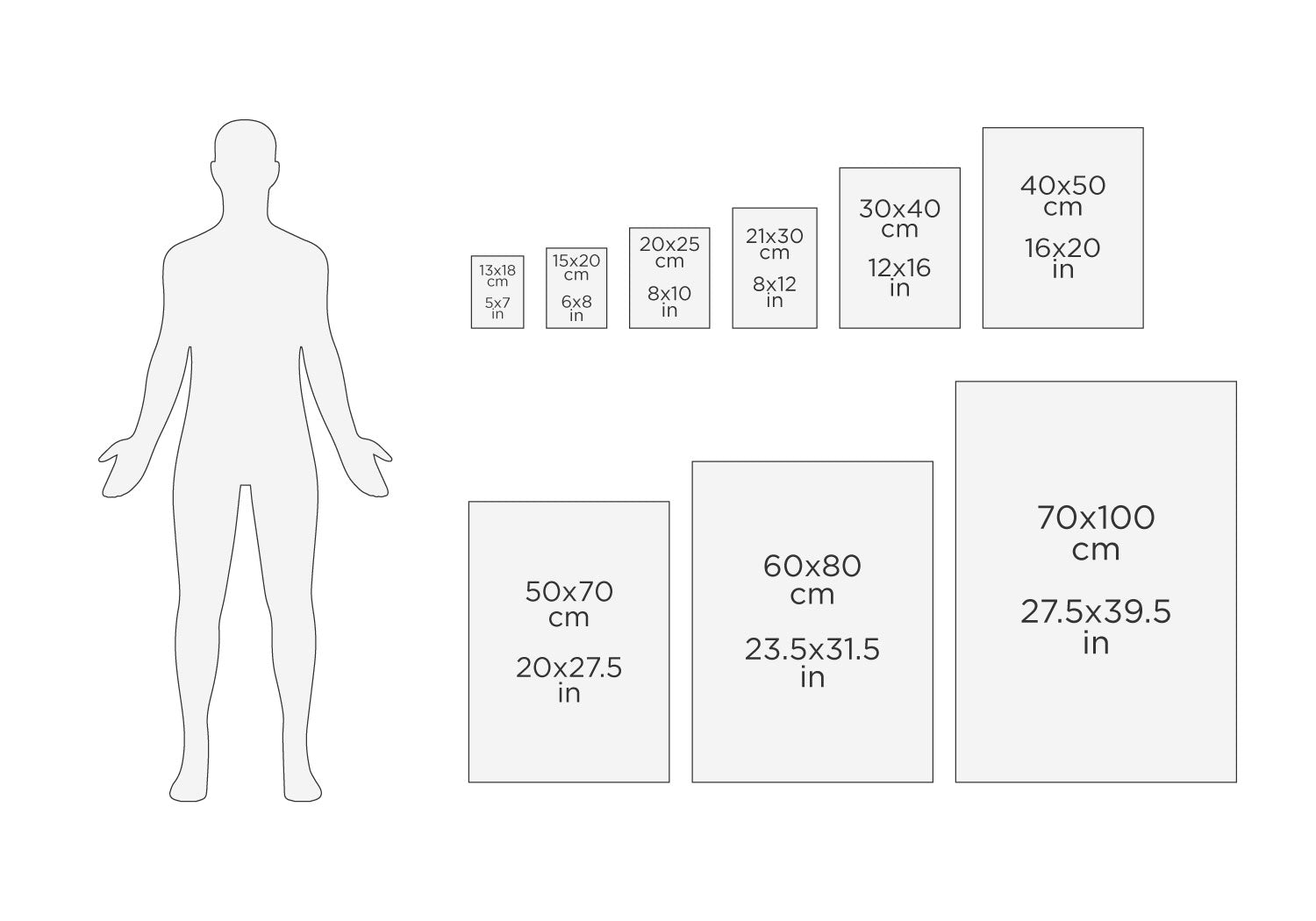Prints Size Diagram