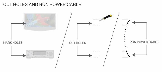 Hiding Your TV Wires, A Guide to Wall Plates