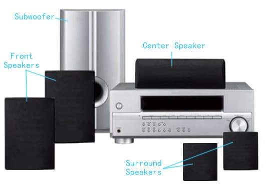 How to Arrange Your Speakers for the Best Sound