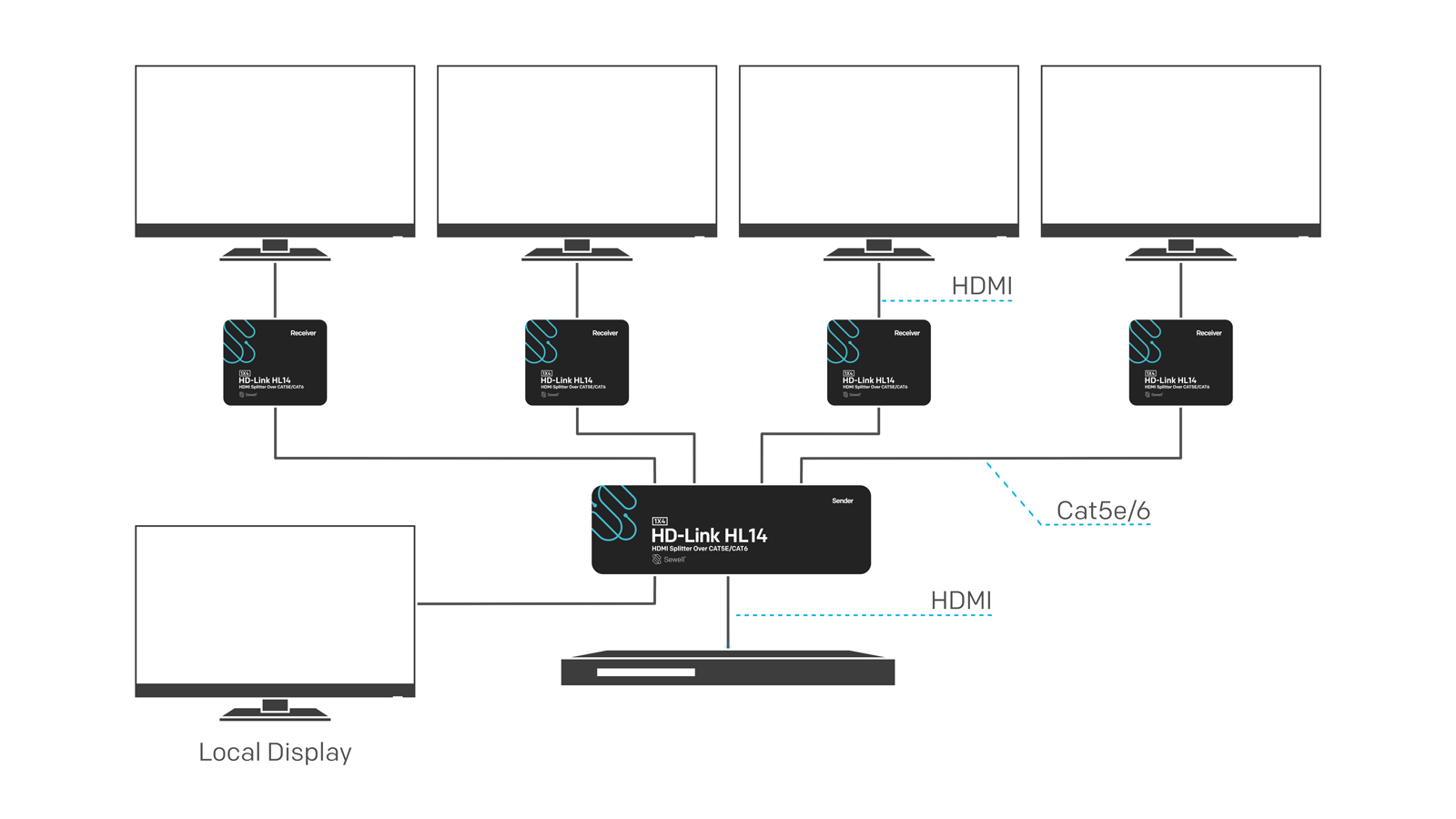 hl14 connection diagram