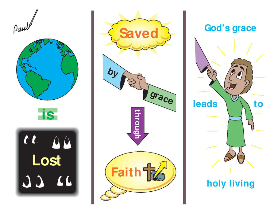 Bible Book Summary Cards, Extra Large - Bible Study Guide for All Ages - 11x14 Full Color