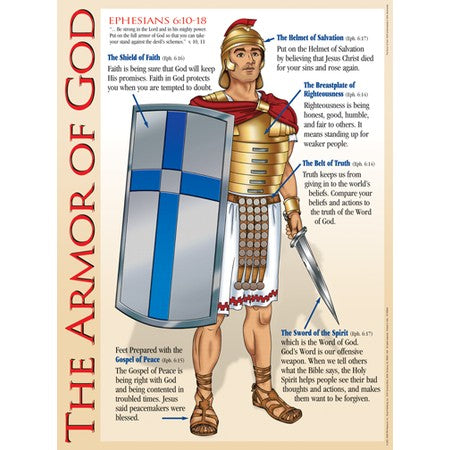 Armor Of God - Laminated