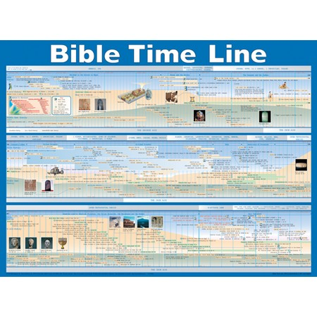 Bible Time Line Laminated Wall Chart (Genesis - Revelation)