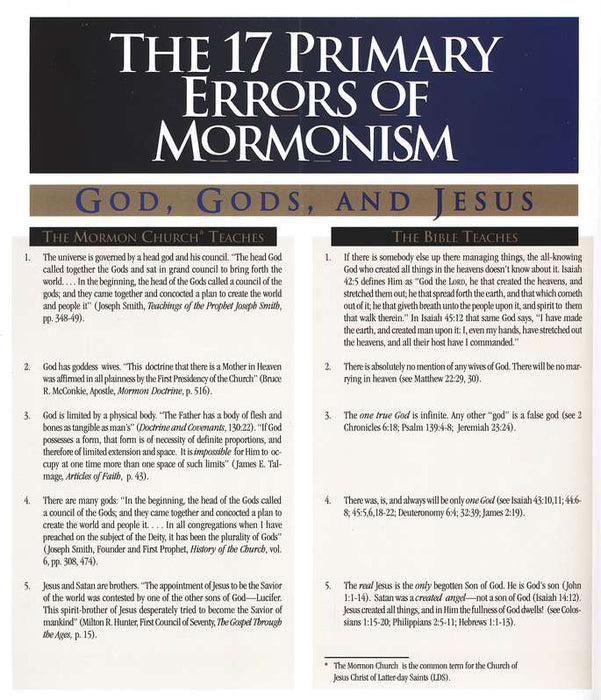Mormonism - What You Need to Know