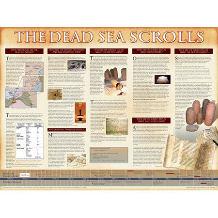 Dead Sea Scrolls Wall Chart - Unlaminated