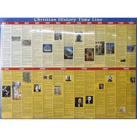 Christian History Timeline Wall Chart Unlaminated