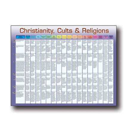 Christianity, Cults & Religions Wall Chart Laminated