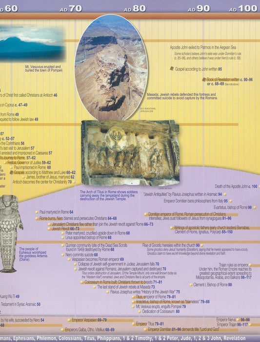 10 - Foot Bible & World History Time Line for Classroom