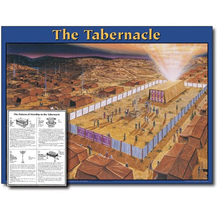 The Tabernacle Wall Chart Unlaminated